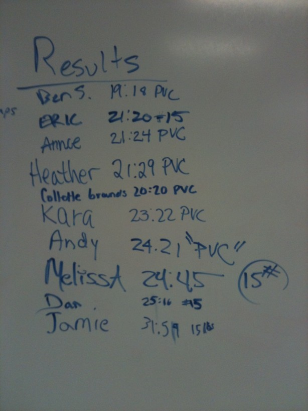 CrossFit, CrossFit Lakewood, Sunday Funday, Smashby Training, Results