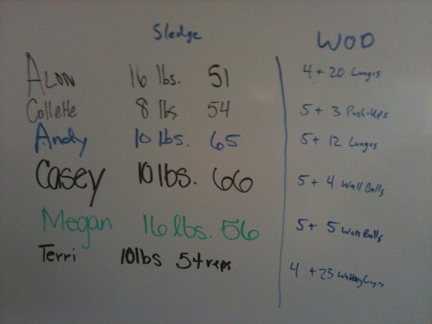 CrossFit, Smashby Training, Sunday Funday, Results 1