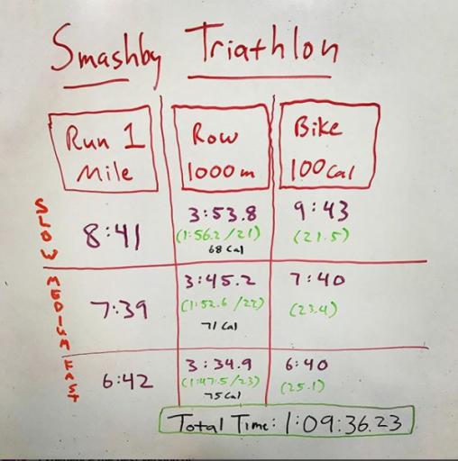 SmashbyTriathlon